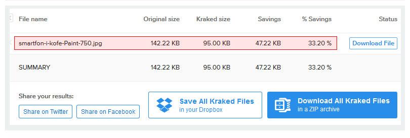 Результатя оптимизации в Kraken