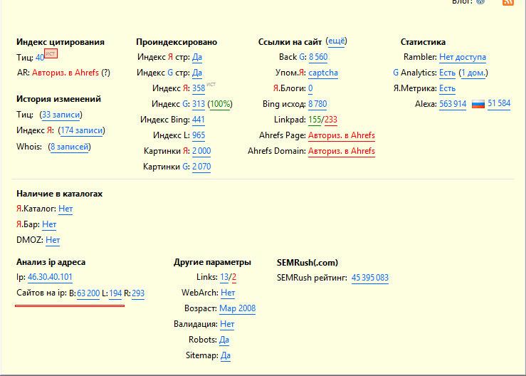 Сводная статистика о сайте в RDS-bar