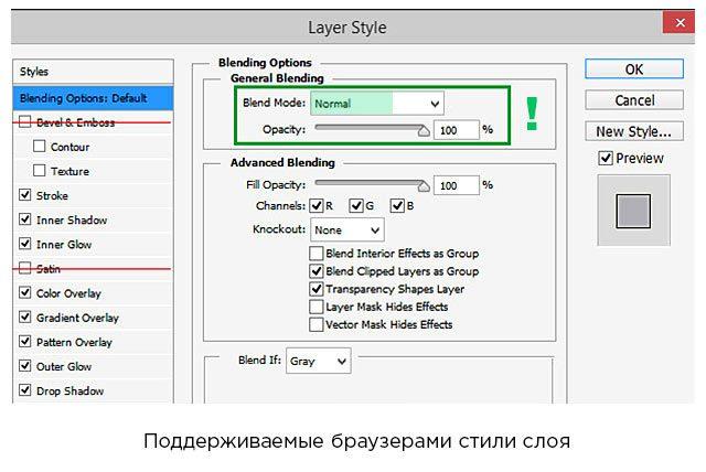 Поддерживаемые CSS стили наложения